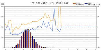 201202_J_So.png